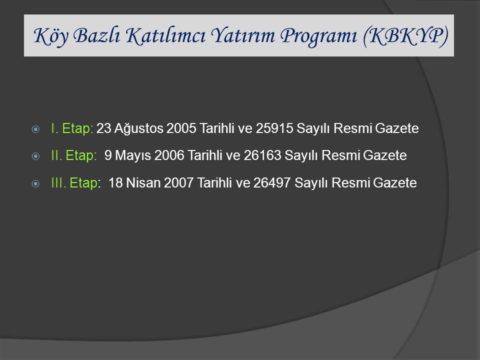 Köy Bazlı Katılımcı Yatırım Programı (KBKYP)  I.