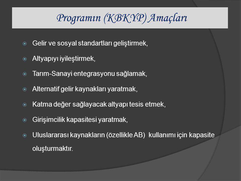 Programın (KBKYP) Amaçları  Gelir ve sosyal standartları geliştirmek,  Altyapıyı iyileştirmek,  Tarım-Sanayi entegrasyonu sağlamak,  Alternatif gelir kaynakları yaratmak,  Katma değer sağlayacak altyapı tesis etmek,  Girişimcilik kapasitesi yaratmak,  Uluslararası kaynakların (özellikle AB) kullanımı için kapasite oluşturmaktır.
