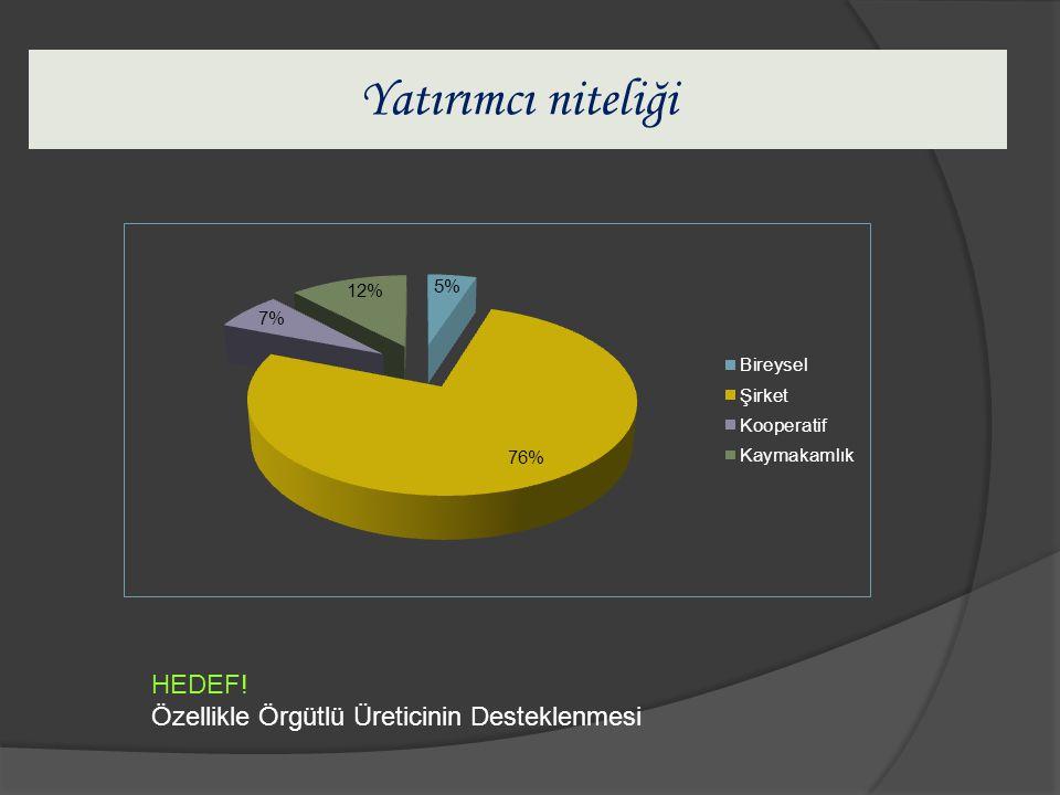 Yatırımcı niteliği HEDEF! Özellikle Örgütlü Üreticinin Desteklenmesi