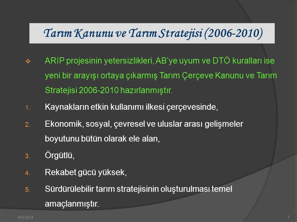 9/5/20147 Tarım Kanunu ve Tarım Stratejisi (2006-2010)  ARIP projesinin yetersizlikleri, AB'ye uyum ve DTÖ kuralları ise yeni bir arayışı ortaya çıkarmış Tarım Çerçeve Kanunu ve Tarım Stratejisi 2006-2010 hazırlanmıştır.
