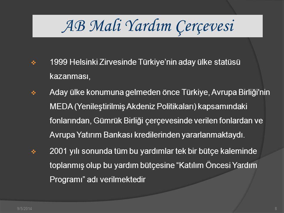 9/5/20148 AB Mali Yardım Çerçevesi  1999 Helsinki Zirvesinde Türkiye'nin aday ülke statüsü kazanması,  Aday ülke konumuna gelmeden önce Türkiye, Avrupa Birliği nin MEDA (Yenileştirilmiş Akdeniz Politikaları) kapsamındaki fonlarından, Gümrük Birliği çerçevesinde verilen fonlardan ve Avrupa Yatırım Bankası kredilerinden yararlanmaktaydı.
