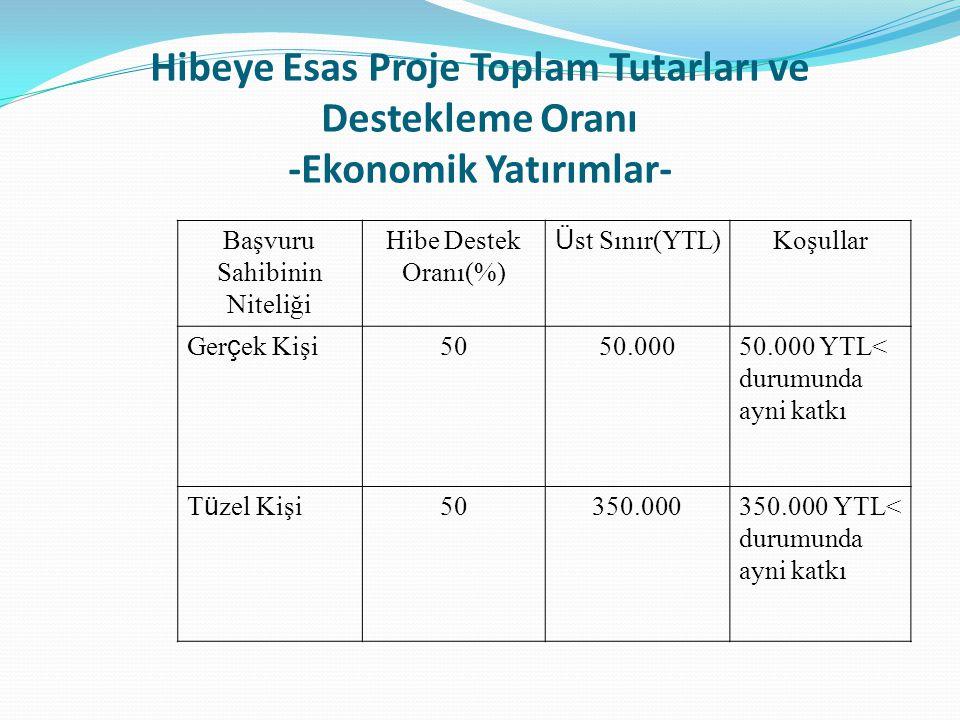 Hibeye Esas Proje Toplam Tutarları ve Destekleme Oranı -Ekonomik Yatırımlar- Başvuru Sahibinin Niteliği Hibe Destek Oranı(%) Ü st Sınır(YTL) Koşullar