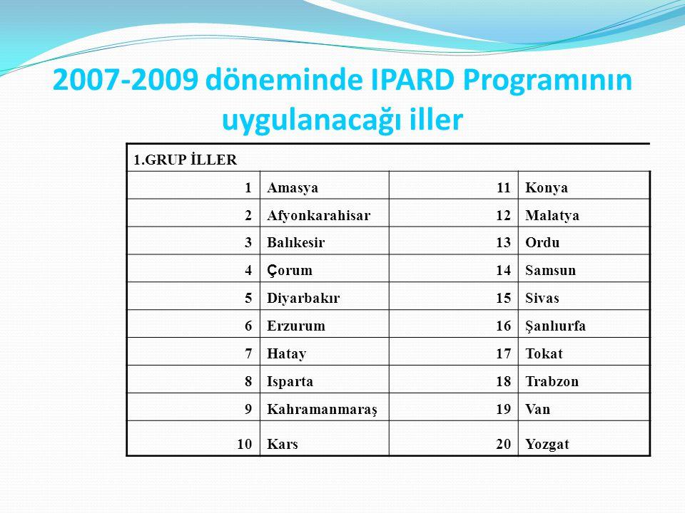 2007-2009 döneminde IPARD Programının uygulanacağı iller 1.GRUP İLLER 1Amasya11Konya 2Afyonkarahisar12Malatya 3Balıkesir13Ordu 4 Ç orum 14Samsun 5Diya