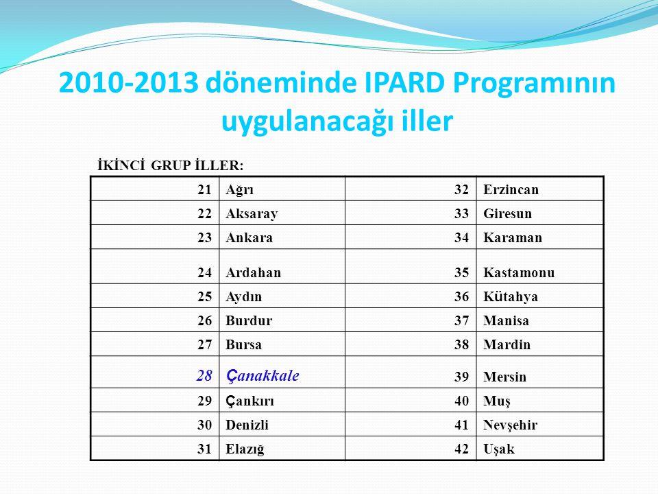 2010-2013 döneminde IPARD Programının uygulanacağı iller İKİNCİ GRUP İLLER: 21Ağrı32Erzincan 22Aksaray33Giresun 23Ankara34Karaman 24Ardahan35Kastamonu