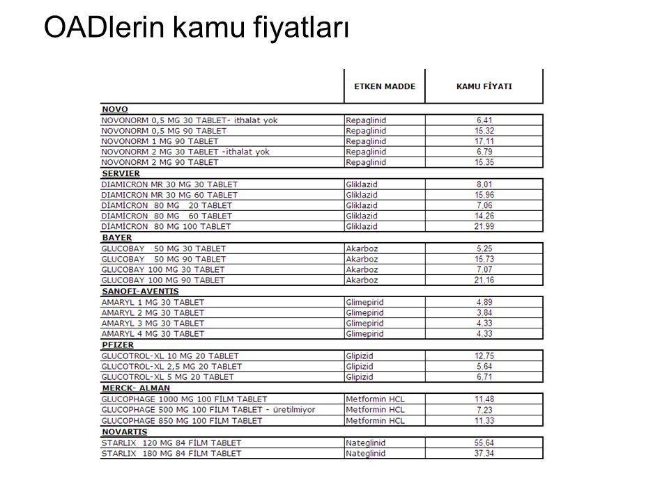 OADlerin kamu fiyatları