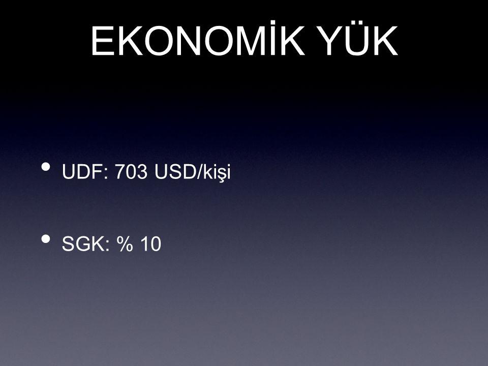 EKONOMİK YÜK UDF: 703 USD/kişi SGK: % 10