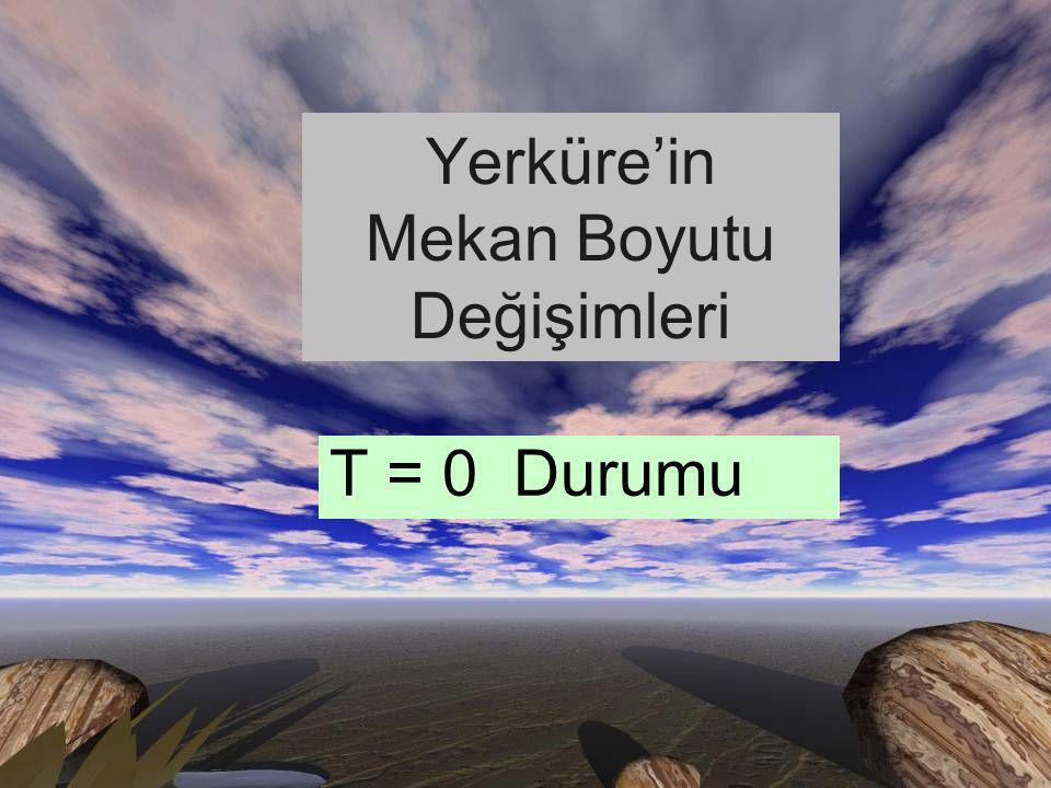Yerküre'in Mekan Boyutu Değişimleri T = 0 Durumu