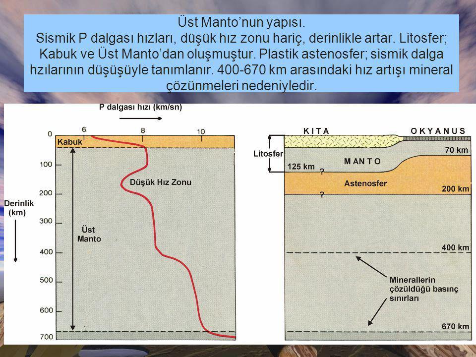 Üst Manto'nun yapısı.Sismik P dalgası hızları, düşük hız zonu hariç, derinlikle artar.