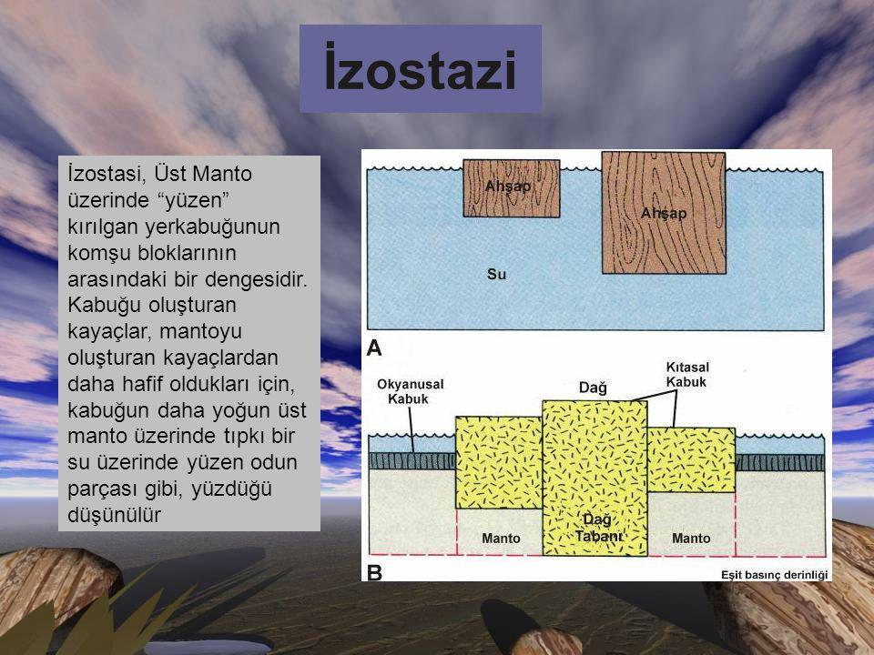İzostazi İzostasi, Üst Manto üzerinde yüzen kırılgan yerkabuğunun komşu bloklarının arasındaki bir dengesidir.