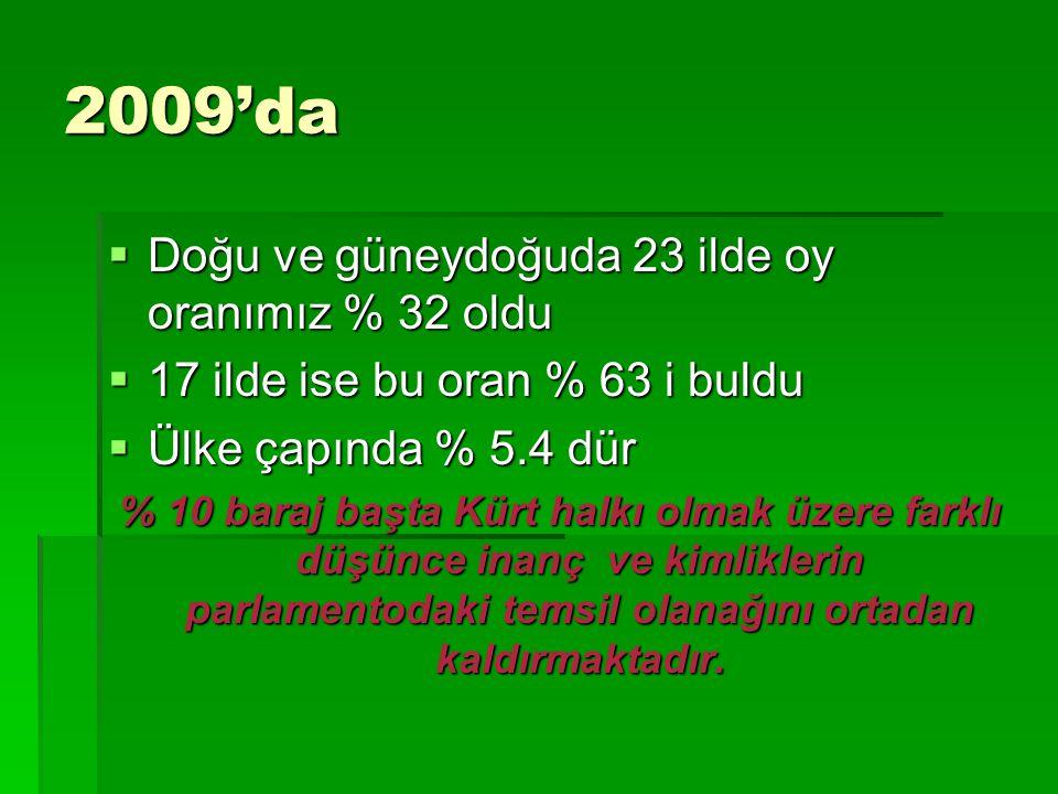 2009'da  Doğu ve güneydoğuda 23 ilde oy oranımız % 32 oldu  17 ilde ise bu oran % 63 i buldu  Ülke çapında % 5.4 dür % 10 baraj başta Kürt halkı ol