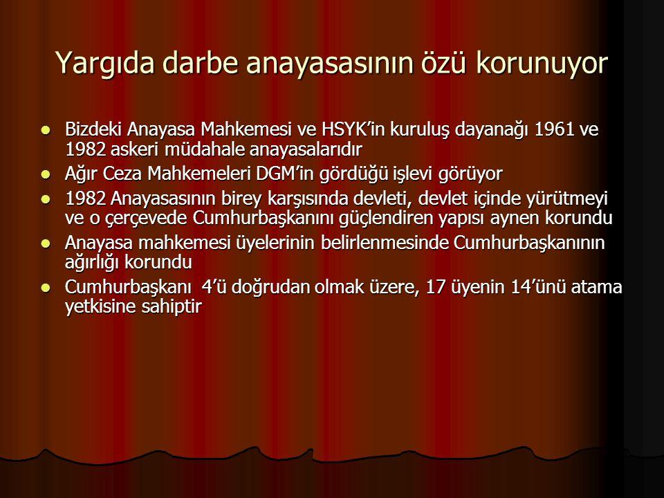 Yargıda darbe anayasasının özü korunuyor Bizdeki Anayasa Mahkemesi ve HSYK'in kuruluş dayanağı 1961 ve 1982 askeri müdahale anayasalarıdır Bizdeki Ana