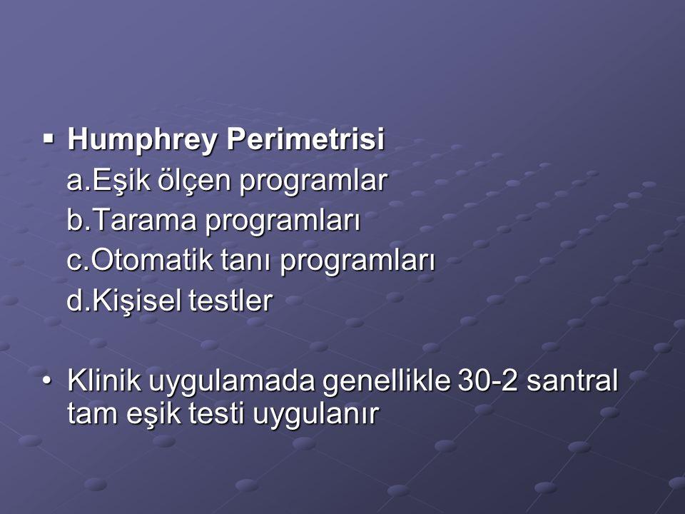  Humphrey Perimetrisi a.Eşik ölçen programlar a.Eşik ölçen programlar b.Tarama programları b.Tarama programları c.Otomatik tanı programları c.Otomati