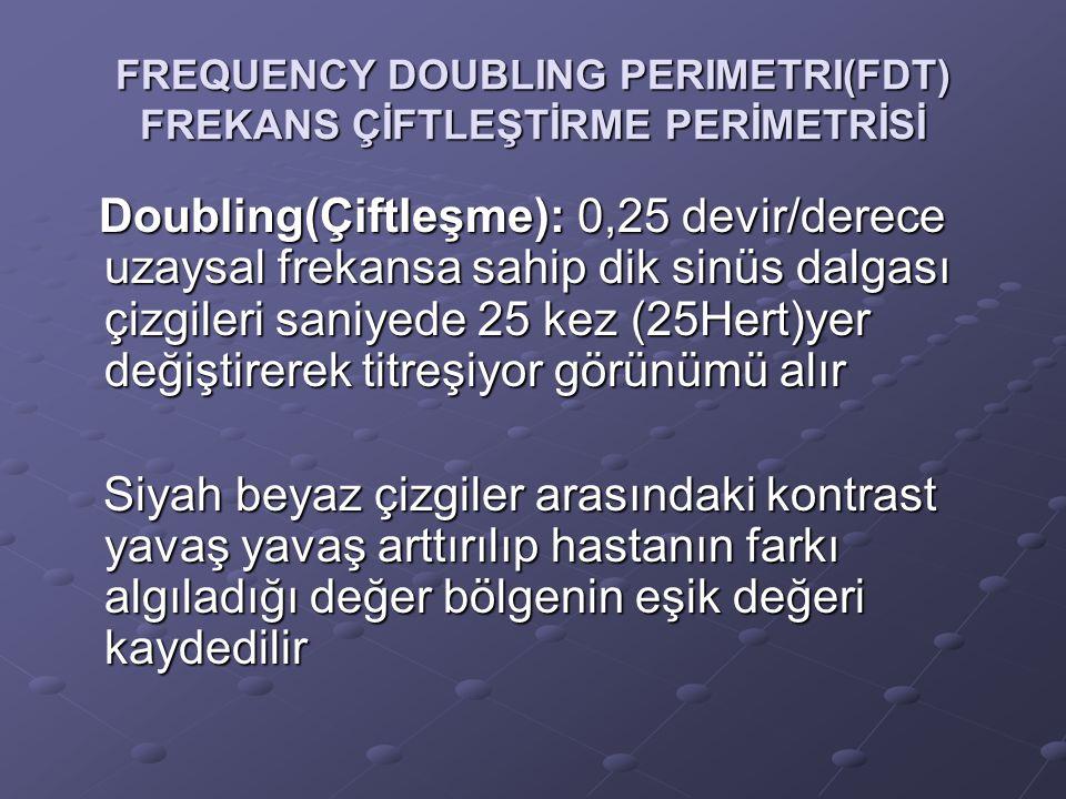 FREQUENCY DOUBLING PERIMETRI(FDT) FREKANS ÇİFTLEŞTİRME PERİMETRİSİ Doubling(Çiftleşme): 0,25 devir/derece uzaysal frekansa sahip dik sinüs dalgası çiz