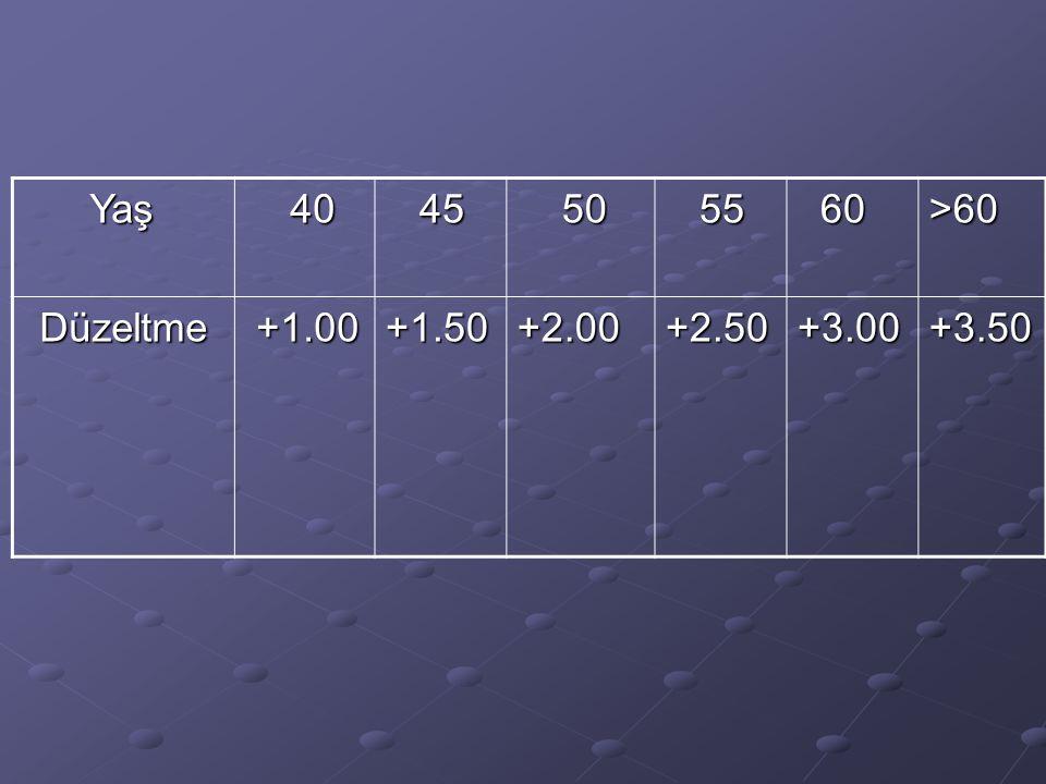 Yaş Yaş 40 40 45 45 50 50 55 55 60 60>60 Düzeltme +1.00 +1.00+1.50+2.00+2.50+3.00+3.50