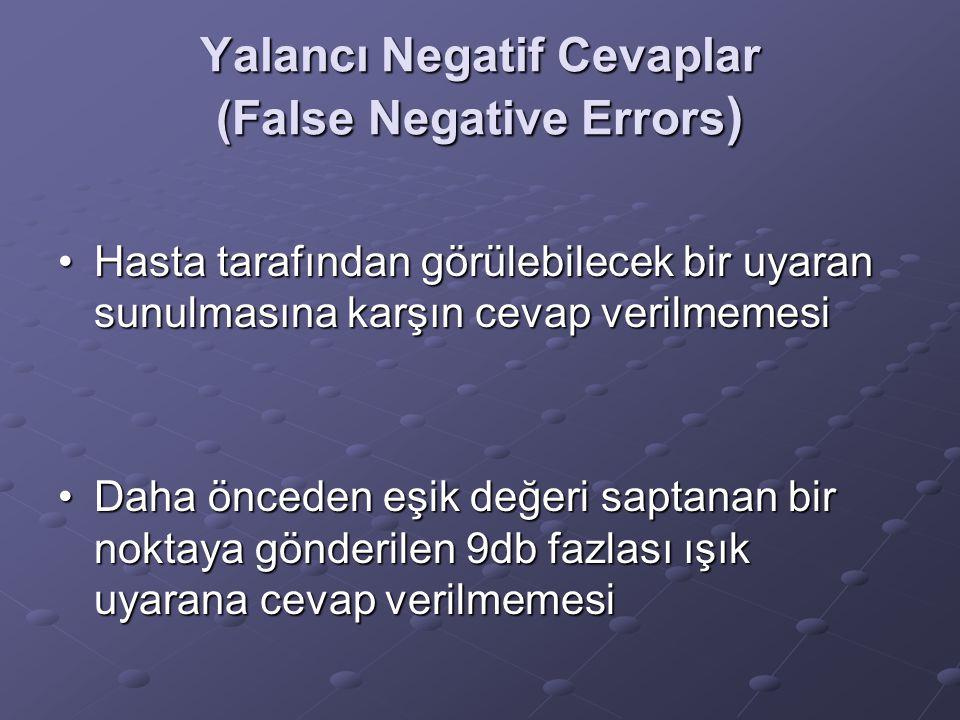 Yalancı Negatif Cevaplar (False Negative Errors ) Yalancı Negatif Cevaplar (False Negative Errors ) Hasta tarafından görülebilecek bir uyaran sunulmas