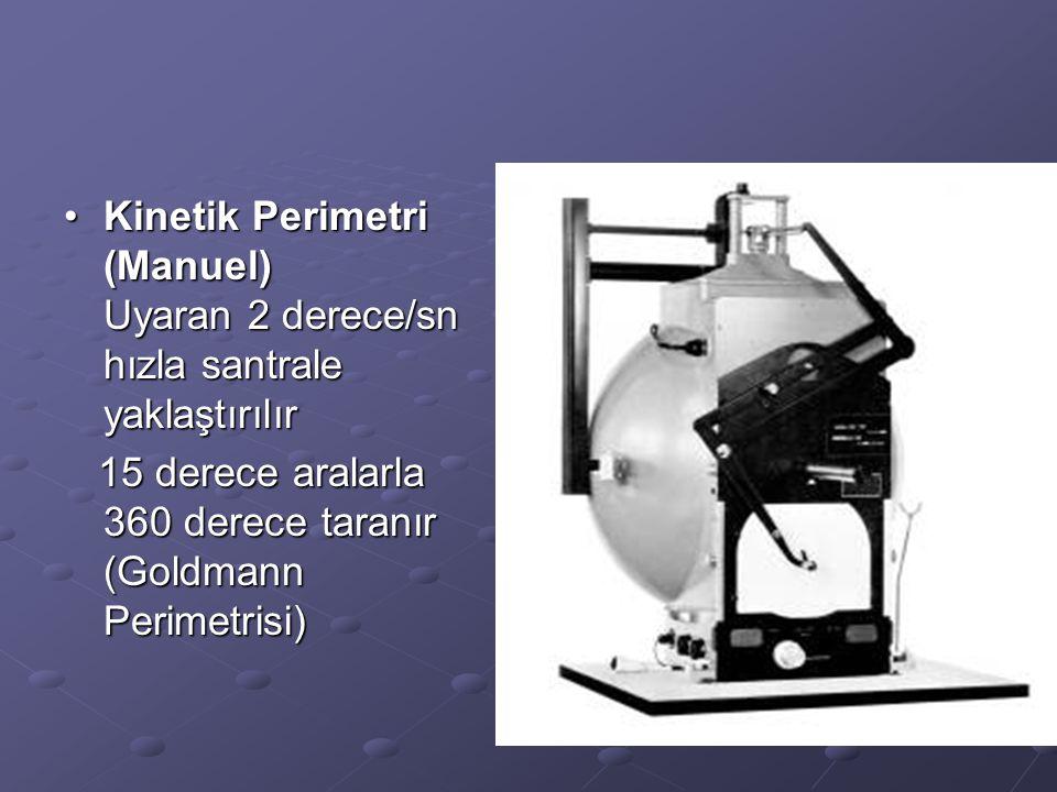 Kinetik Perimetri (Manuel) Uyaran 2 derece/sn hızla santrale yaklaştırılırKinetik Perimetri (Manuel) Uyaran 2 derece/sn hızla santrale yaklaştırılır 1