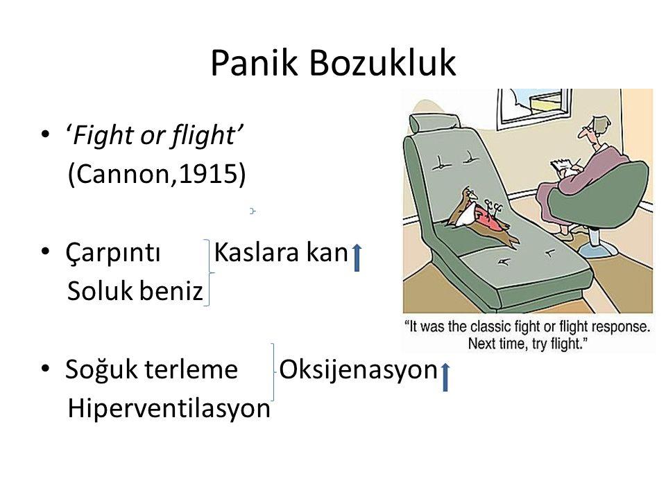Panik Bozukluk 'Fight or flight' (Cannon,1915) Çarpıntı Kaslara kan Soluk beniz Soğuk terleme Oksijenasyon Hiperventilasyon