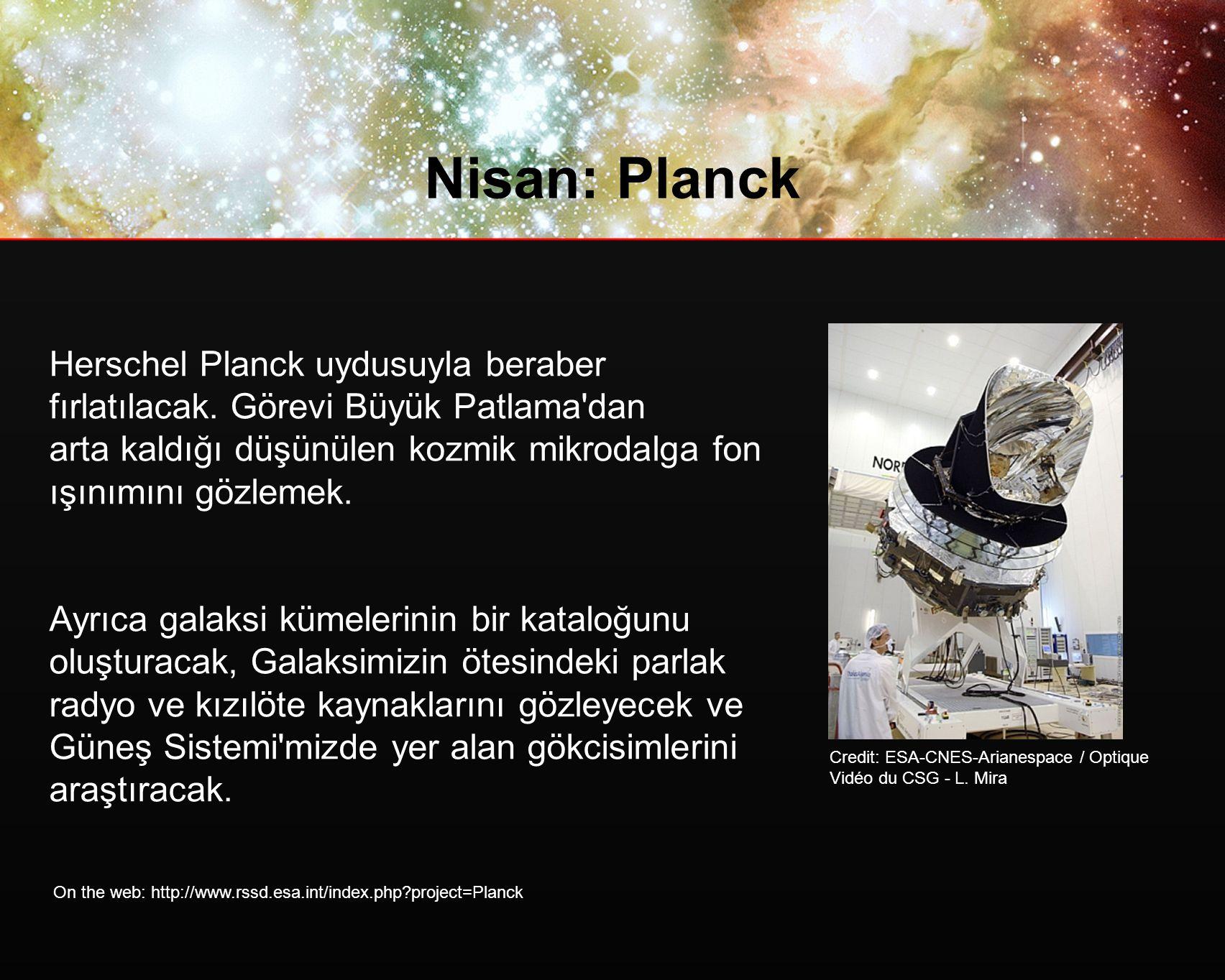 Nisan: Planck Herschel Planck uydusuyla beraber fırlatılacak.