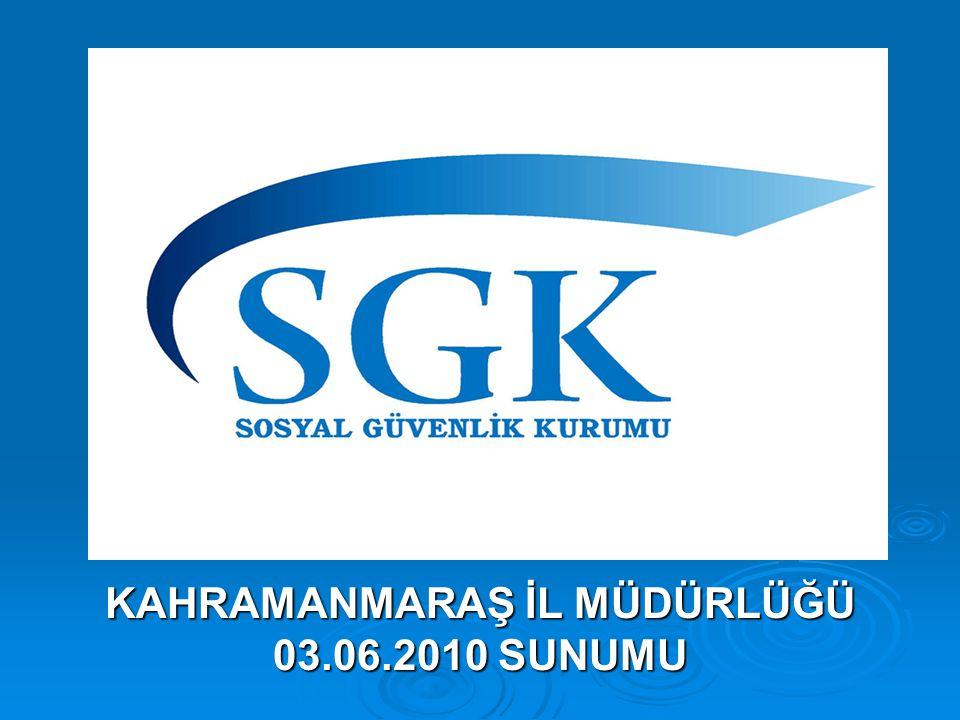 KAHRAMANMARAŞ İL MÜDÜRLÜĞÜ 03.06.2010 SUNUMU