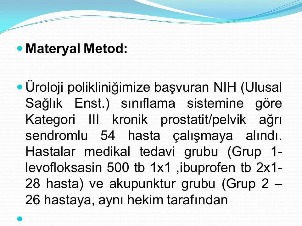 Materyal Metod: Üroloji polikliniğimize başvuran NIH (Ulusal Sağlık Enst.) sınıflama sistemine göre Kategori III kronik prostatit/pelvik ağrı sendromlu 54 hasta çalışmaya alındı.