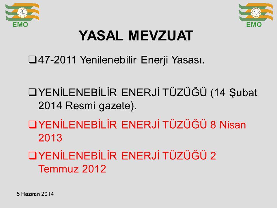 YASAL MEVZUAT EMO  YENİLENEBİLİR ENERJİ TÜZÜĞÜ (14 Şubat 2014 Resmi gazete).  YENİLENEBİLİR ENERJİ TÜZÜĞÜ 8 Nisan 2013  YENİLENEBİLİR ENERJİ TÜZÜĞÜ