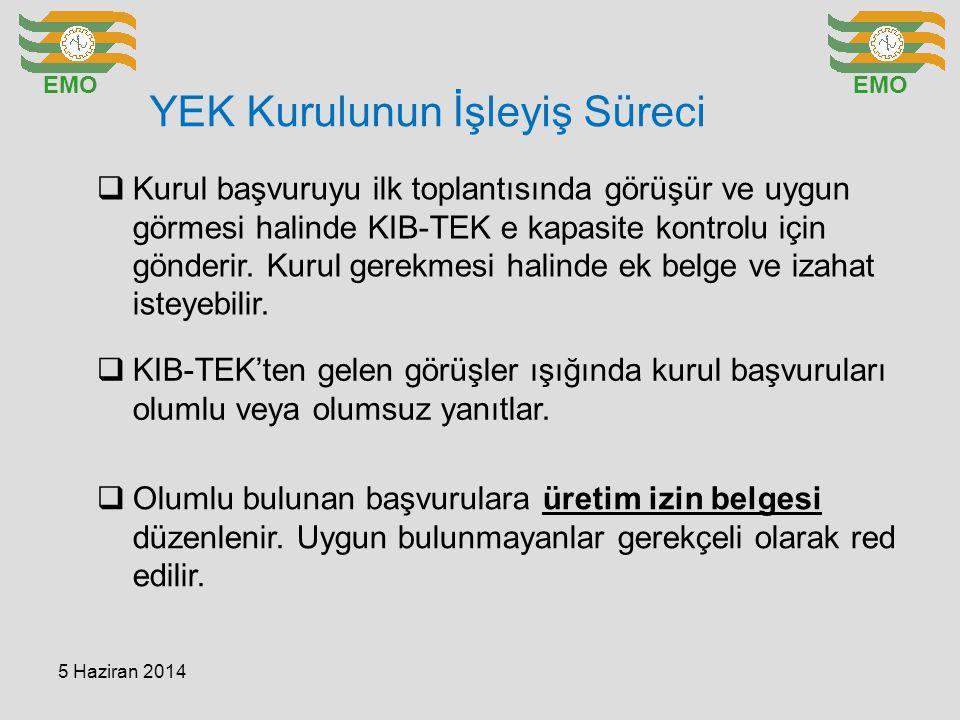 YEK Kurulunun İşleyiş Süreci EMO  Kurul başvuruyu ilk toplantısında görüşür ve uygun görmesi halinde KIB-TEK e kapasite kontrolu için gönderir. Kurul