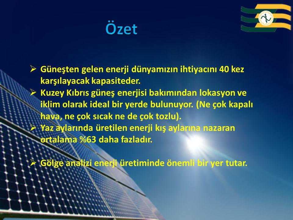  Güneşten gelen enerji dünyamızın ihtiyacını 40 kez karşılayacak kapasiteder.  Kuzey Kıbrıs güneş enerjisi bakımından lokasyon ve iklim olarak ideal