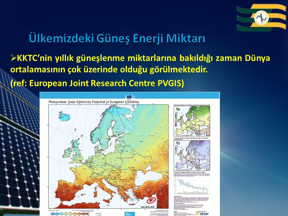  KKTC'nin yıllık güneşlenme miktarlarına bakıldığı zaman Dünya ortalamasının çok üzerinde olduğu görülmektedir. (ref: European Joint Research Centre