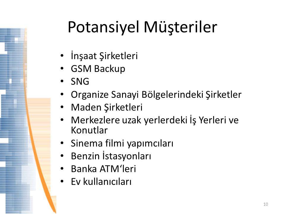 Potansiyel Müşteriler İnşaat Şirketleri GSM Backup SNG Organize Sanayi Bölgelerindeki Şirketler Maden Şirketleri Merkezlere uzak yerlerdeki İş Yerleri ve Konutlar Sinema filmi yapımcıları Benzin İstasyonları Banka ATM'leri Ev kullanıcıları 10