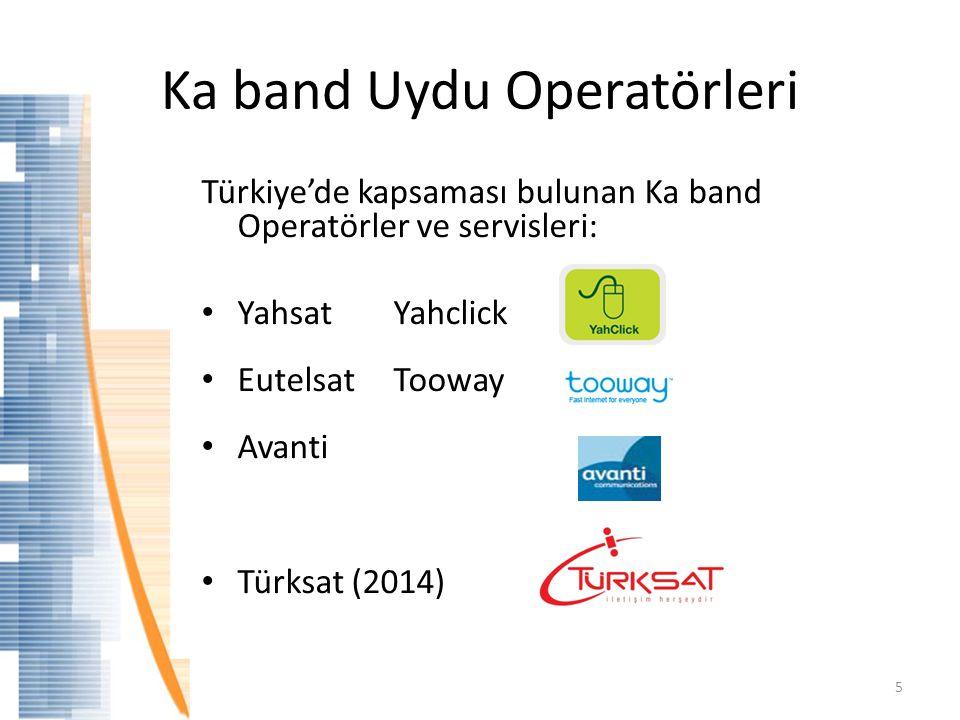 Ka band Uydu Operatörleri Türkiye'de kapsaması bulunan Ka band Operatörler ve servisleri: YahsatYahclick EutelsatTooway Avanti Türksat (2014) 5