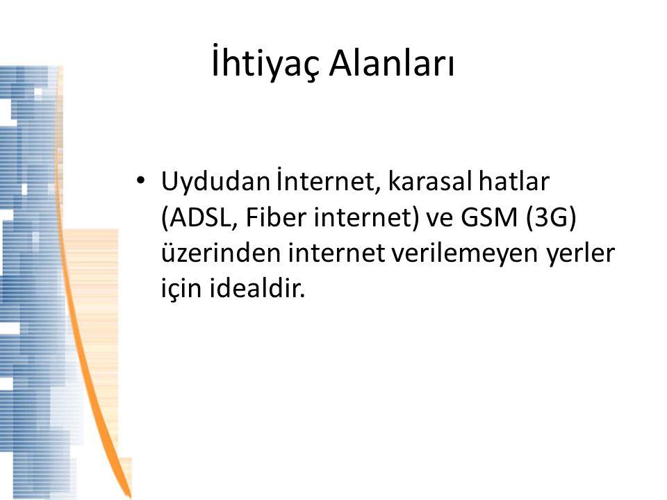 Uydudan İnternet, karasal hatlar (ADSL, Fiber internet) ve GSM (3G) üzerinden internet verilemeyen yerler için idealdir. İhtiyaç Alanları