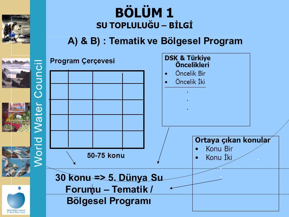 BÖLÜM 1 SU TOPLULUĞU – BİLGİ DSK & Türkiye Öncelikleri Öncelik Bir Öncelik İki. Program Çerçevesi Ortaya çıkan konular Konu Bir Konu İki.. 30 konu =>