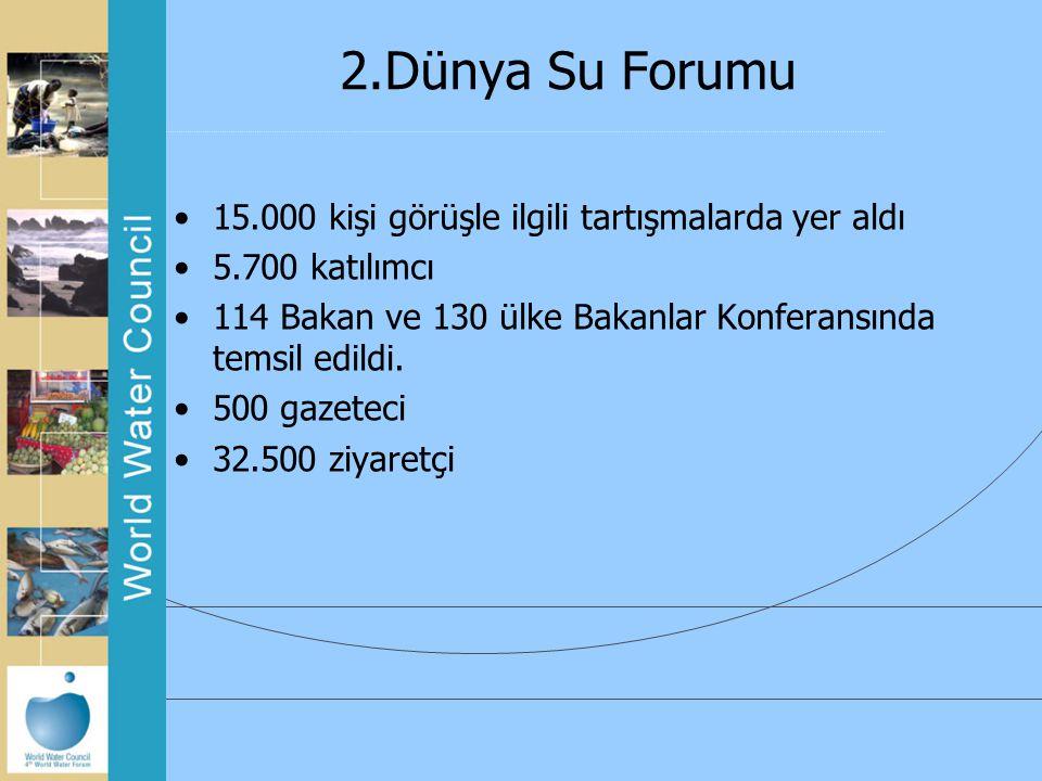 2.Dünya Su Forumu 15.000 kişi görüşle ilgili tartışmalarda yer aldı 5.700 katılımcı 114 Bakan ve 130 ülke Bakanlar Konferansında temsil edildi. 500 ga