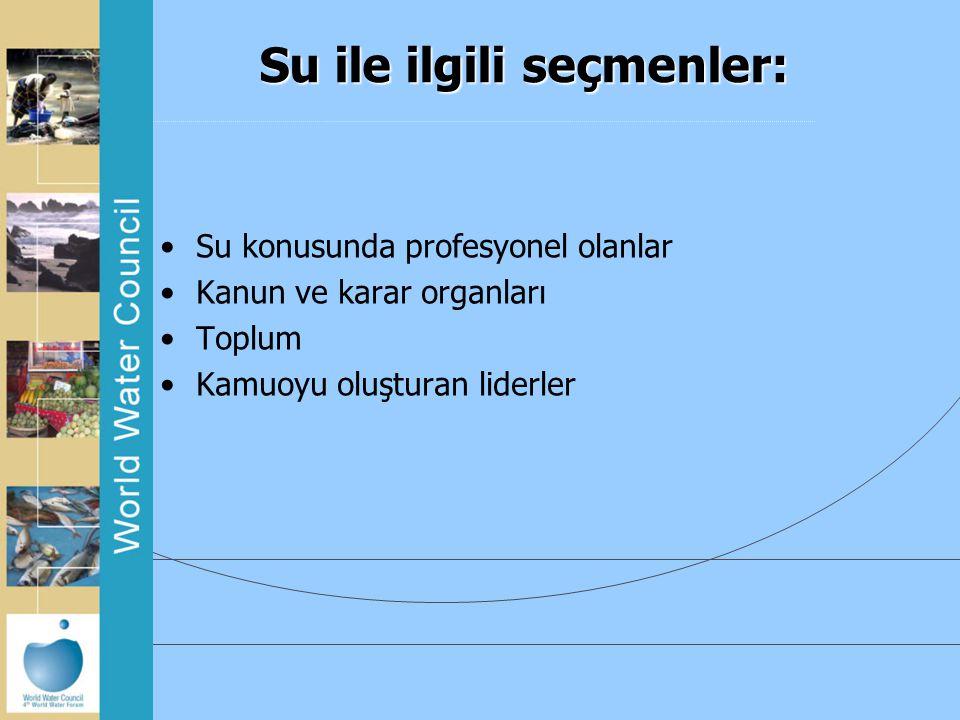 Su ile ilgili seçmenler: Su konusunda profesyonel olanlar Kanun ve karar organları Toplum Kamuoyu oluşturan liderler