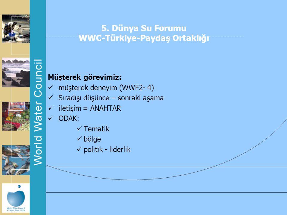 5. Dünya Su Forumu WWC-Türkiye-Paydaş Ortaklığı Müşterek görevimiz: müşterek deneyim (WWF2- 4) Sıradışı düşünce – sonraki aşama iletişim = ANAHTAR ODA