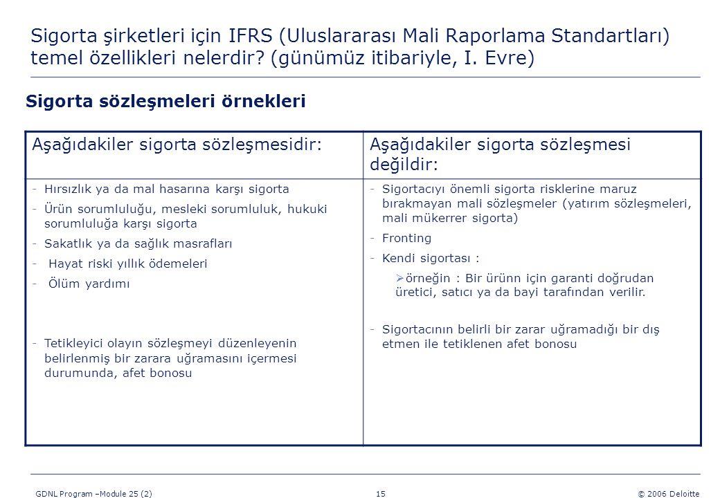 15 GDNL Program –Module 25 (2) © 2006 Deloitte Sigorta şirketleri için IFRS (Uluslararası Mali Raporlama Standartları) temel özellikleri nelerdir? (gü