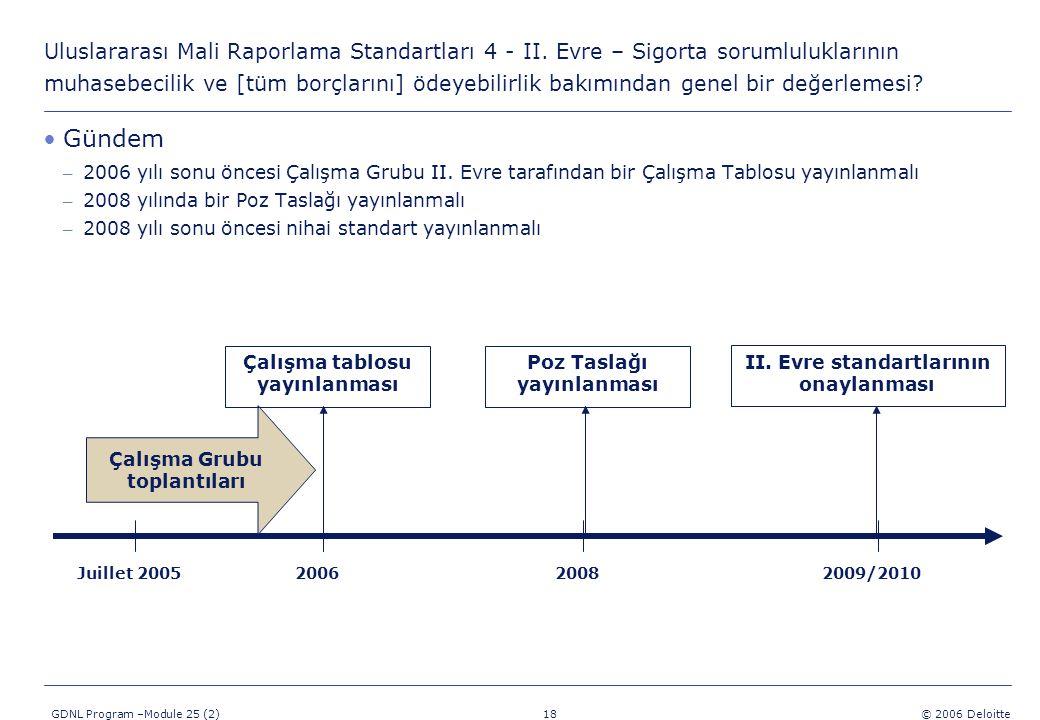 18 GDNL Program –Module 25 (2) © 2006 Deloitte Uluslararası Mali Raporlama Standartları 4 - II. Evre – Sigorta sorumluluklarının muhasebecilik ve [tüm