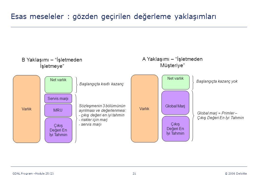 21 GDNL Program –Module 25 (2) © 2006 Deloitte Esas meseleler : gözden geçirilen değerleme yaklaşımları Varlık B Yaklaşımı – İşletmeden İşletmeye Varlık A Yaklaşımı – İşletmeden Müşteriye Global marj = Primler – Çıkış Değeri En İyi Tahmin Net varlık Servis marjı MRU Çıkış Değeri En İyi Tahmin Net varlık Global Marj Çıkış Değeri En İyi Tahmin Başlangıçta kısıtlı kazanç Başlangıçta kazanç yok Sözleşmenin 3 bölümünün ayrılması ve değerlenmesi: - çıkış değeri en iyi tahmin - riskler için marj - servis marjı