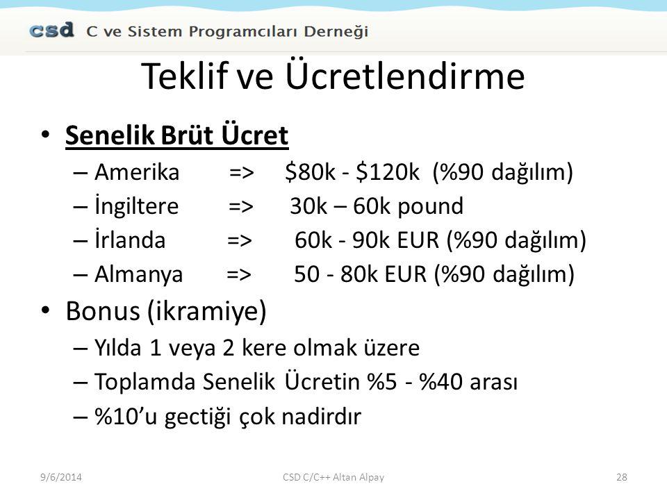 Teklif ve Ücretlendirme Senelik Brüt Ücret – Amerika => $80k - $120k (%90 dağılım) – İngiltere => 30k – 60k pound – İrlanda => 60k - 90k EUR (%90 dağı
