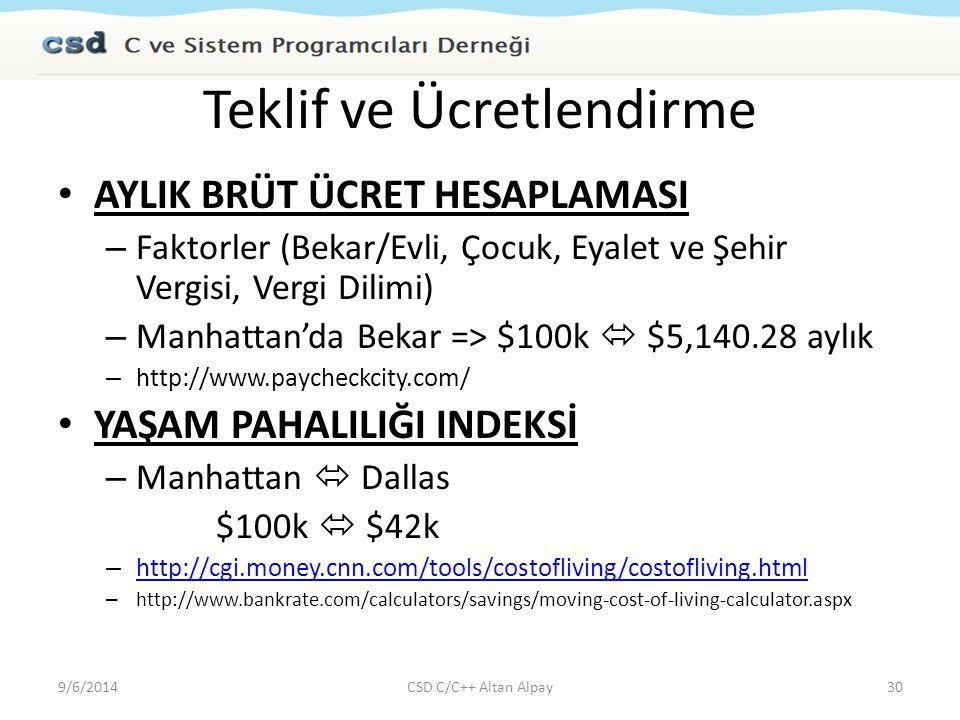 Teklif ve Ücretlendirme AYLIK BRÜT ÜCRET HESAPLAMASI – Faktorler (Bekar/Evli, Çocuk, Eyalet ve Şehir Vergisi, Vergi Dilimi) – Manhattan'da Bekar => $1