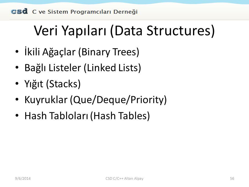 Veri Yapıları (Data Structures) İkili Ağaçlar (Binary Trees) Bağlı Listeler (Linked Lists) Yığıt (Stacks) Kuyruklar (Que/Deque/Priority) Hash Tablolar