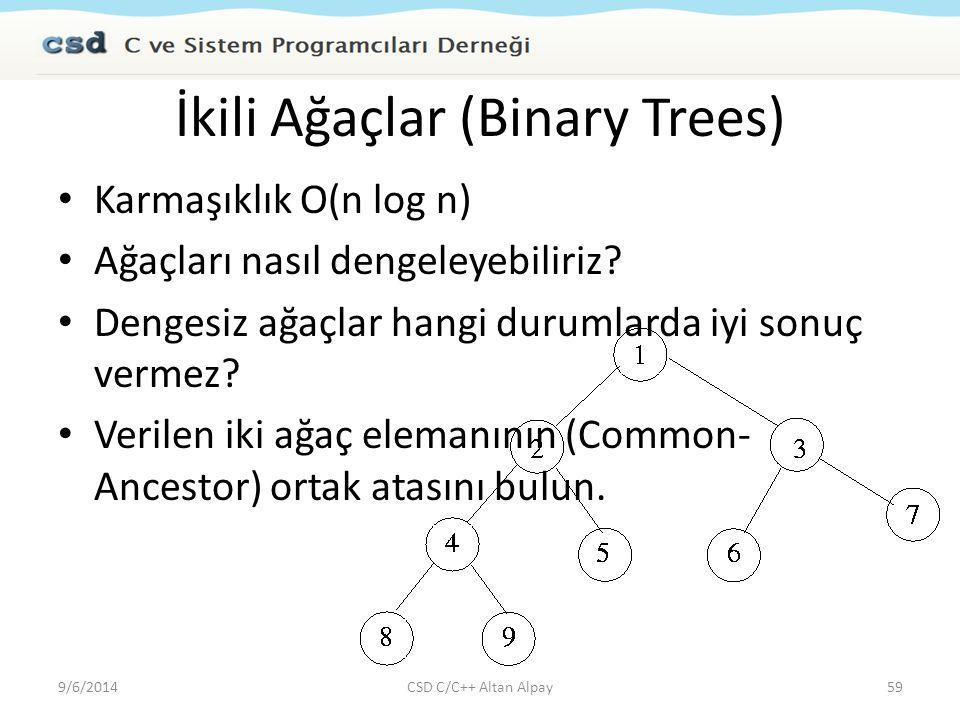 İkili Ağaçlar (Binary Trees) Karmaşıklık O(n log n) Ağaçları nasıl dengeleyebiliriz? Dengesiz ağaçlar hangi durumlarda iyi sonuç vermez? Verilen iki a