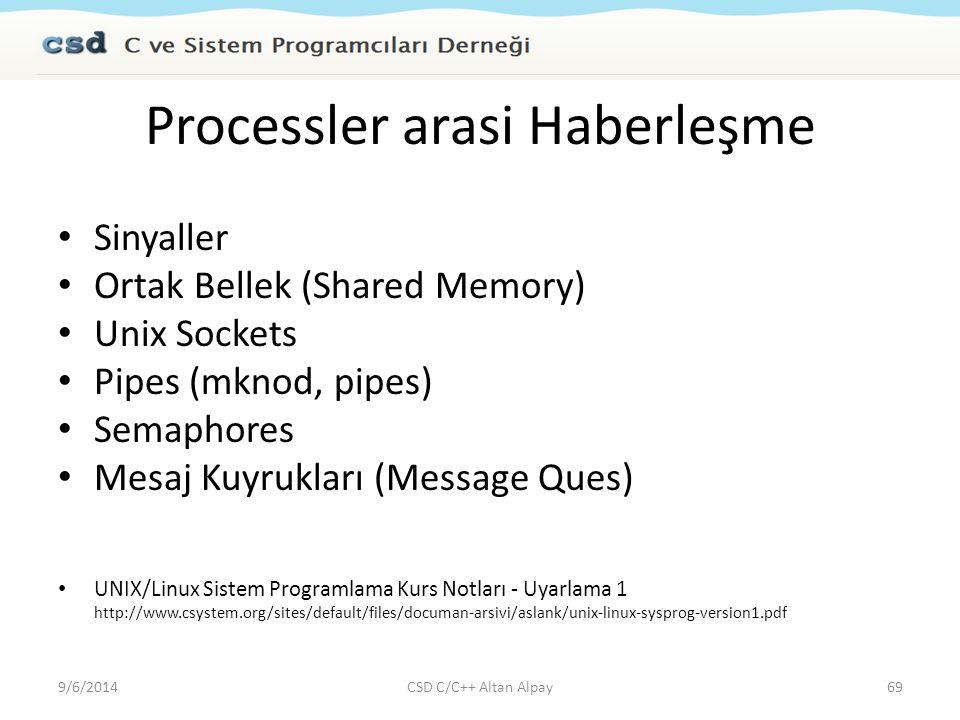 Processler arasi Haberleşme Sinyaller Ortak Bellek (Shared Memory) Unix Sockets Pipes (mknod, pipes) Semaphores Mesaj Kuyrukları (Message Ques) UNIX/L