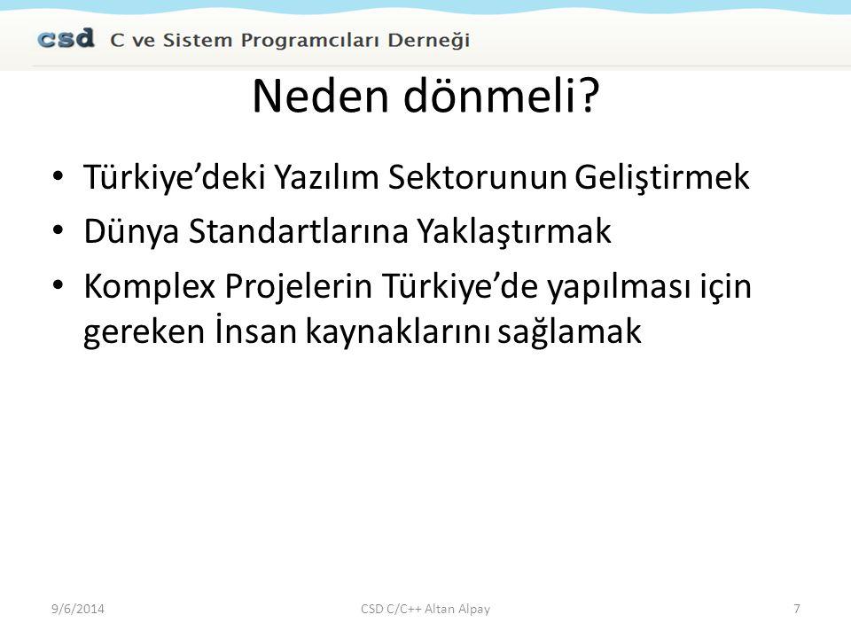Neden dönmeli? Türkiye'deki Yazılım Sektorunun Geliştirmek Dünya Standartlarına Yaklaştırmak Komplex Projelerin Türkiye'de yapılması için gereken İnsa