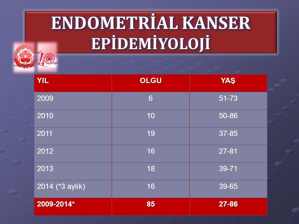 Endometrial kanserler: %95 %95 sporadik %5 %5 ailesel (Lynch II / HNPCC Sendromu) (50 yaş altında tanı alanların %10'u ailesel) Otozomal dominant kanser sendromu Kolon/ rektum/ endometrium/ mide/ over/ ince barsak/ ürotelyal/ pankreas/ hepatobiliyer/ beyin/ cilt/ meme/ prostat