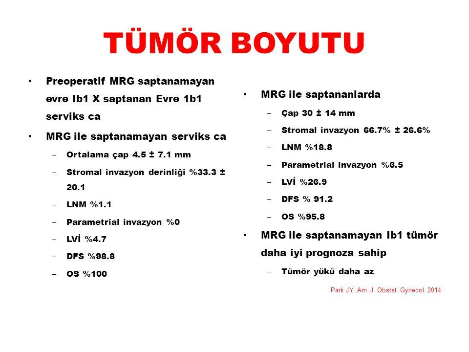 TÜMÖR BOYUTU Preoperatif MRG saptanamayan evre Ib1 X saptanan Evre 1b1 serviks ca MRG ile saptanamayan serviks ca – Ortalama çap 4.5 ± 7.1 mm – Stroma