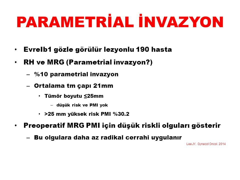 PARAMETRİAL İNVAZYON EvreIb1 gözle görülür lezyonlu 190 hasta RH ve MRG (Parametrial invazyon?) – %10 parametrial invazyon – Ortalama tm çapı 21mm Tüm