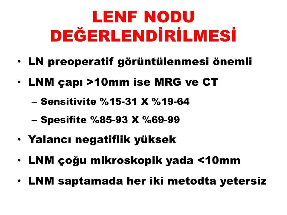 LENF NODU DEĞERLENDİRİLMESİ LN preoperatif görüntülenmesi önemli LNM çapı >10mm ise MRG ve CT – Sensitivite %15-31 X %19-64 – Spesifite %85-93 X %69-9