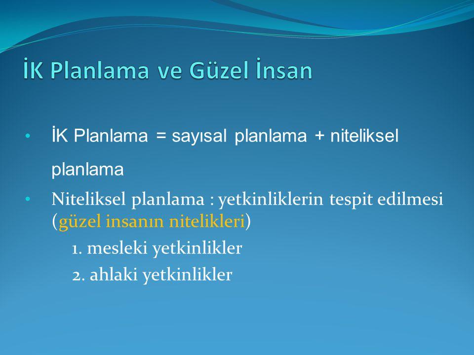 İK Planlama = sayısal planlama + niteliksel planlama Niteliksel planlama : yetkinliklerin tespit edilmesi (güzel insanın nitelikleri) 1.