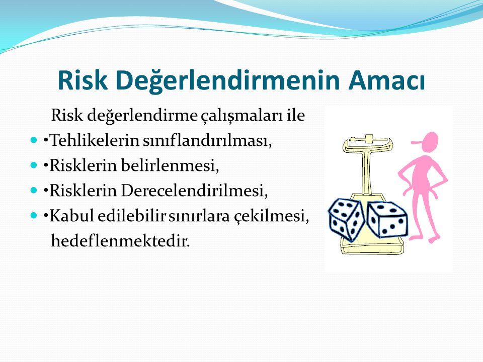 Risk Değerlendirmenin Amacı Risk değerlendirme çalışmaları ile Tehlikelerin sınıflandırılması, Risklerin belirlenmesi, Risklerin Derecelendirilmesi, K